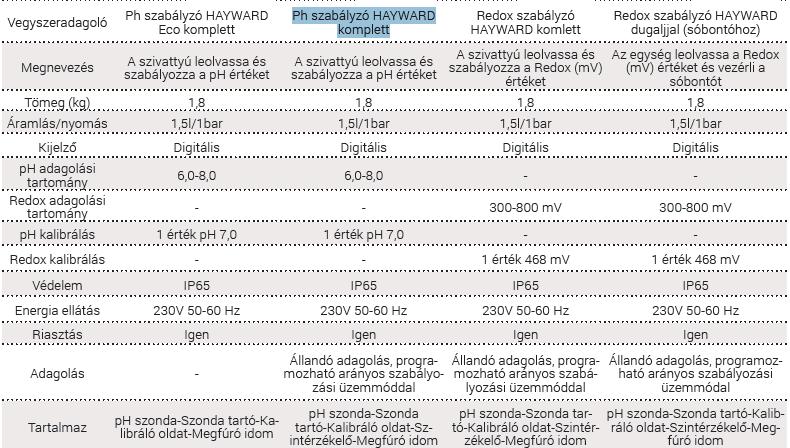 Ph szabályzó HAYWARD.png_1