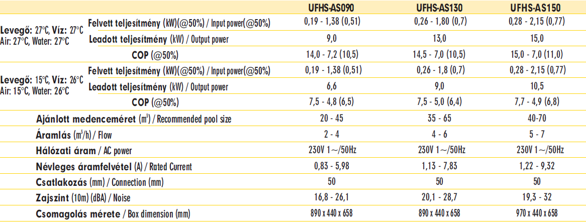 UFHS-AS adatok 2.png_1